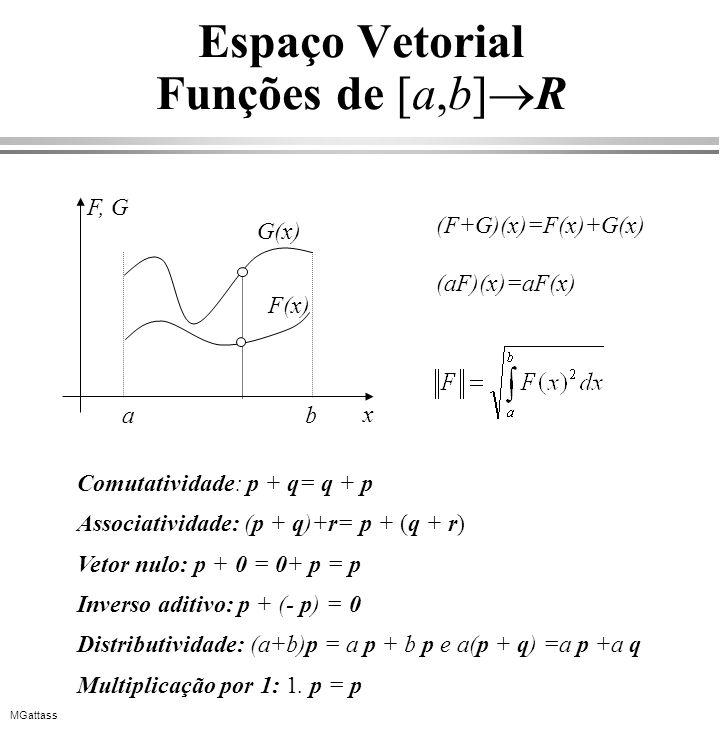 Espaço Vetorial Funções de [a,b]R
